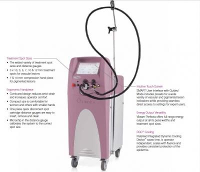 Dermatology Care Vbeam Perfecta