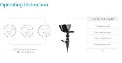 Camera For Traditional Fiberscope